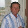 gorec81, 66, г.Рига